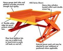 FLOOR LEVEL LIFT TABLE